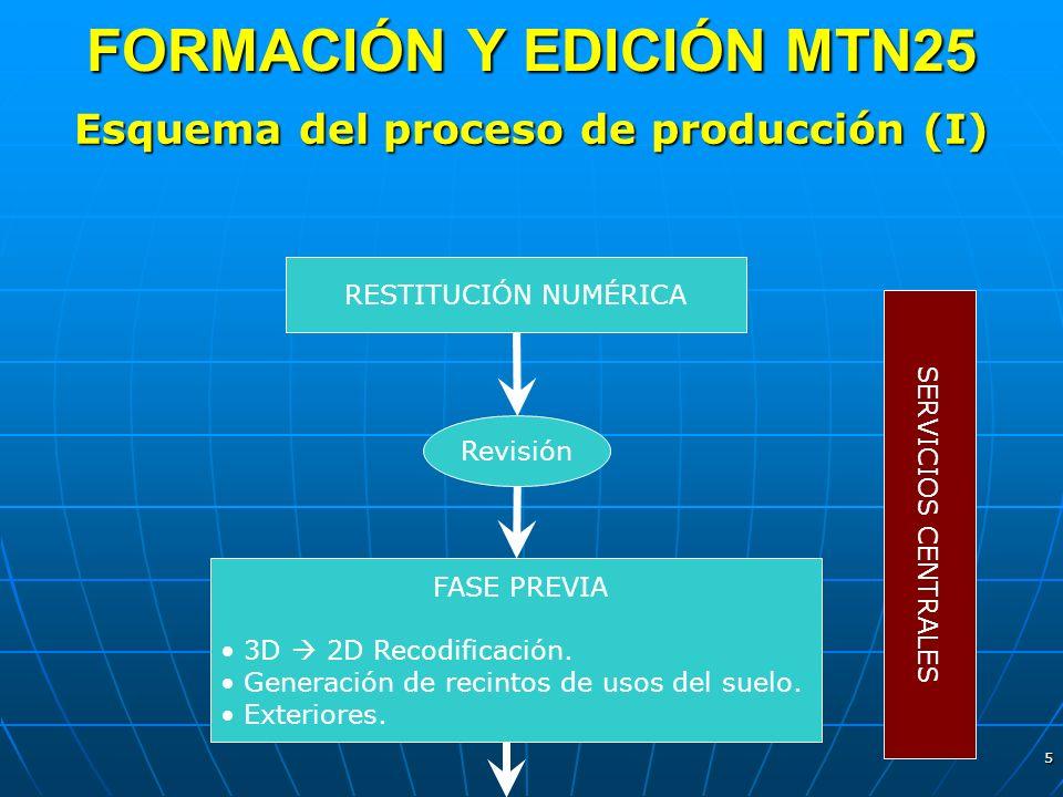 FORMACIÓN Y EDICIÓN MTN25