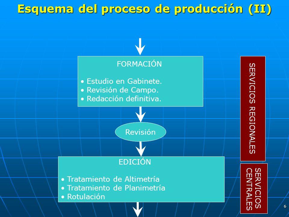 Esquema del proceso de producción (II)