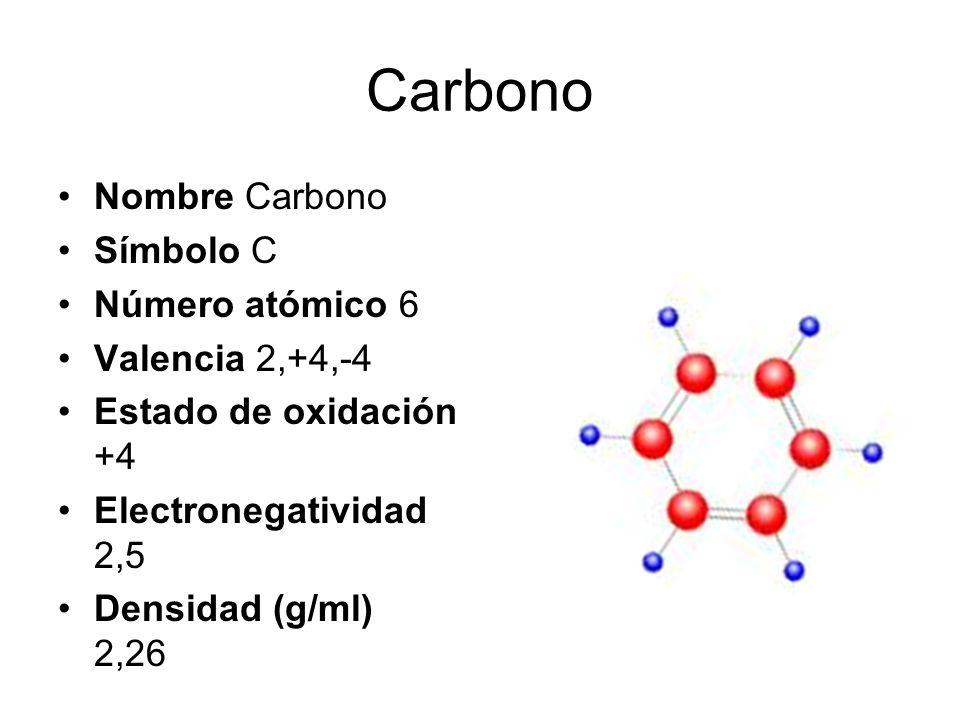 Carbono Nombre Carbono Símbolo C Número atómico 6 Valencia 2,+4,-4