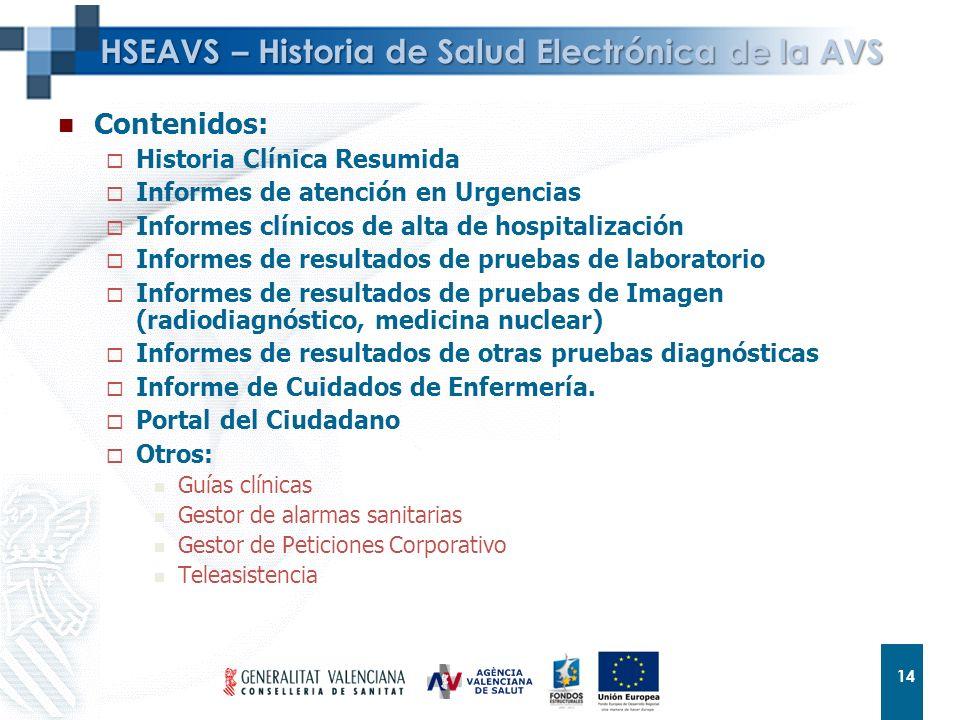 HSEAVS – Historia de Salud Electrónica de la AVS