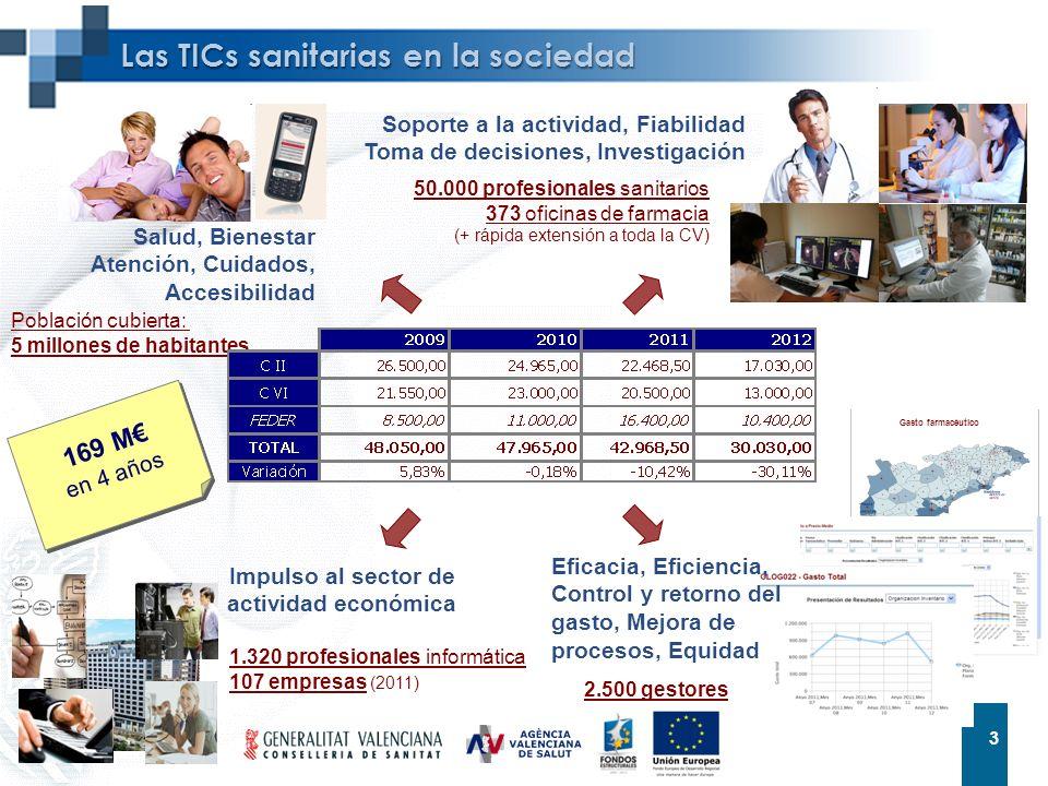 Las TICs sanitarias en la sociedad