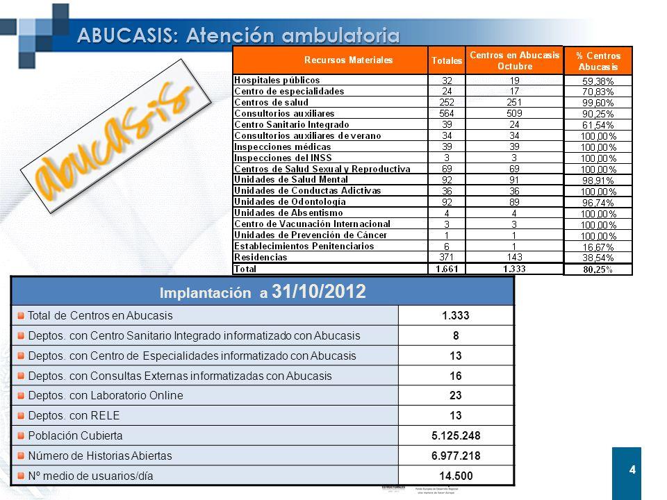 ABUCASIS: Atención ambulatoria
