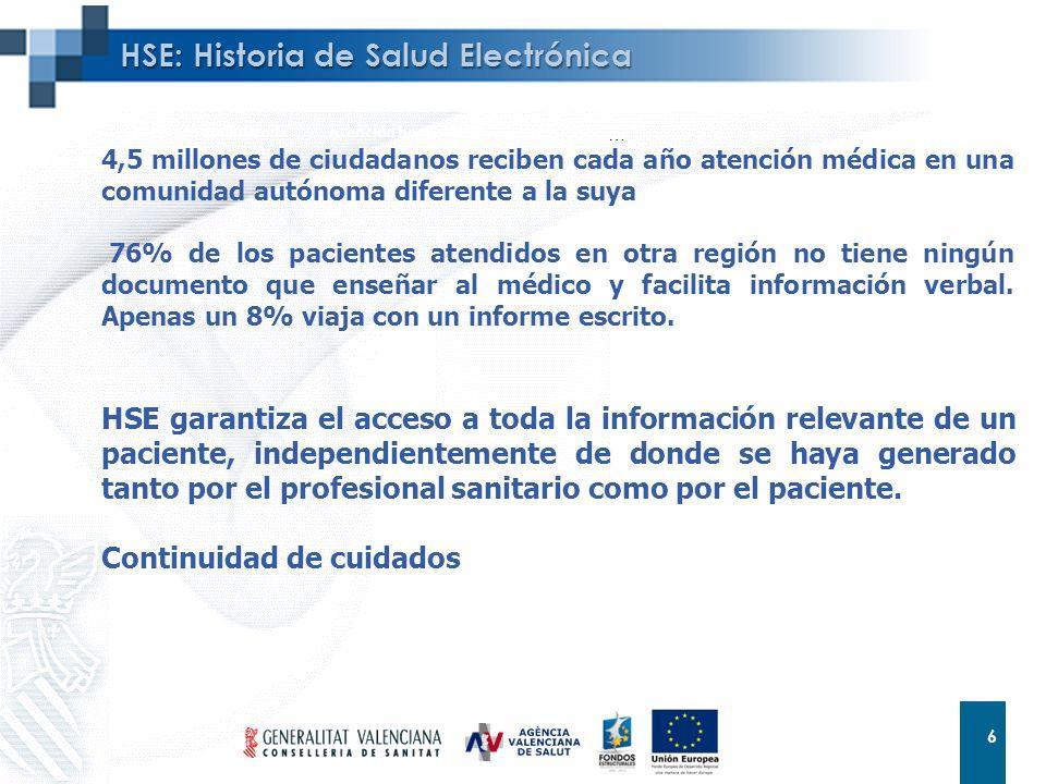 HSE: Historia de Salud Electrónica