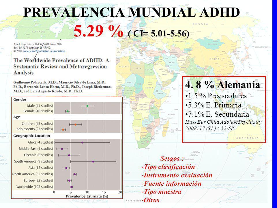 PREVALENCIA MUNDIAL ADHD 5.29 % ( CI= 5.01-5.56)