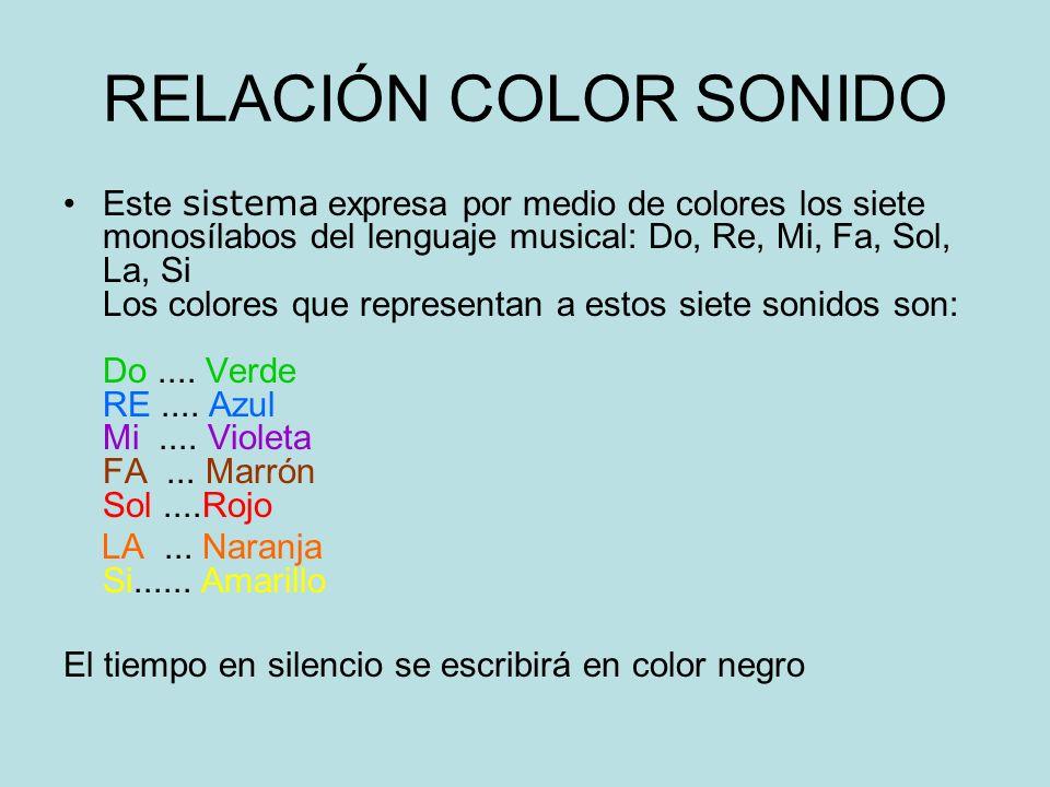 RELACIÓN COLOR SONIDO