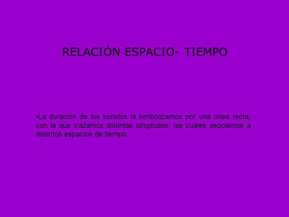RELACIÓN ESPACIO- TIEMPO