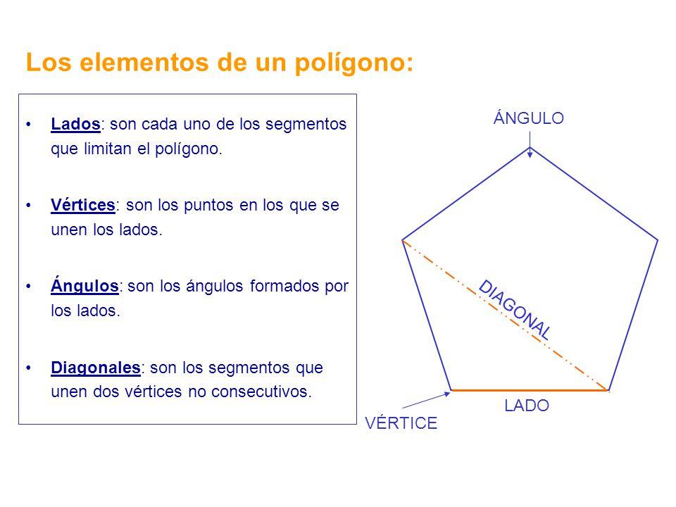 Los elementos de un polígono: