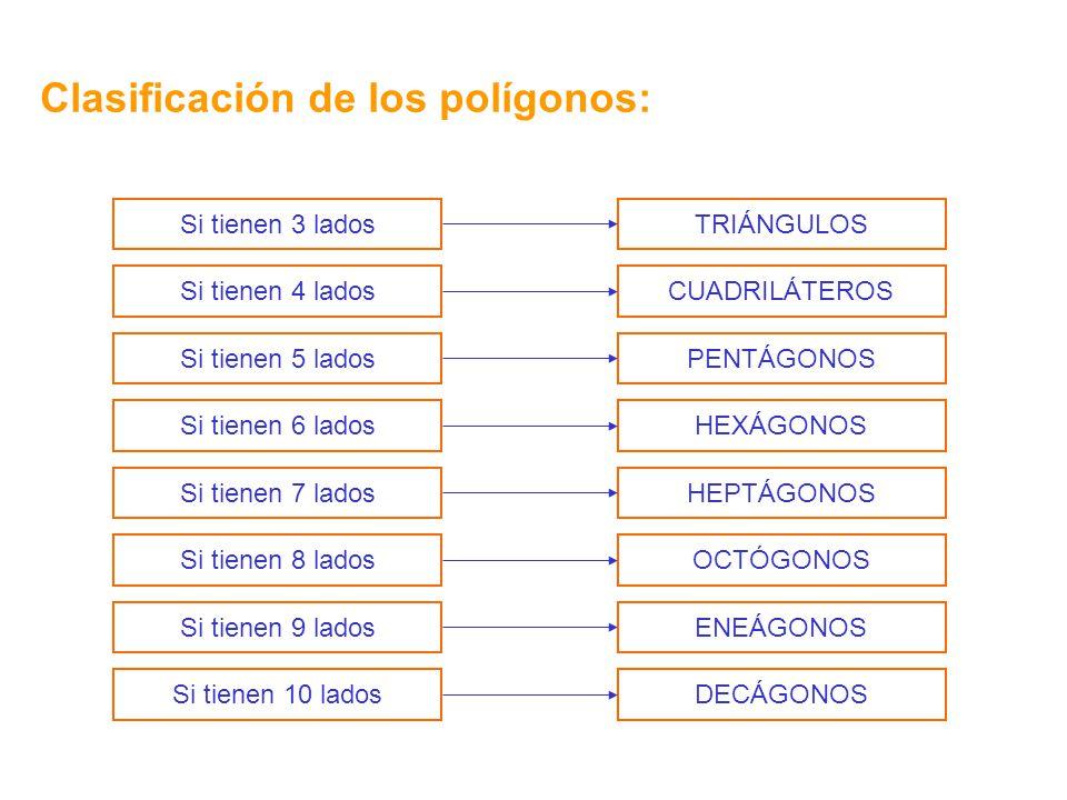 Clasificación de los polígonos: