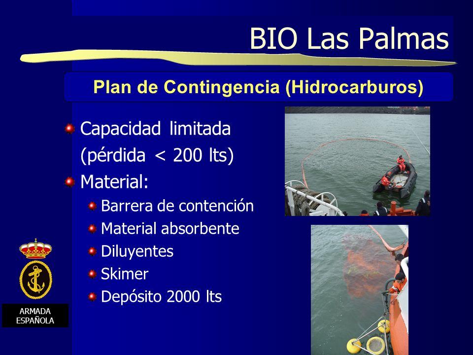 Plan de Contingencia (Hidrocarburos)