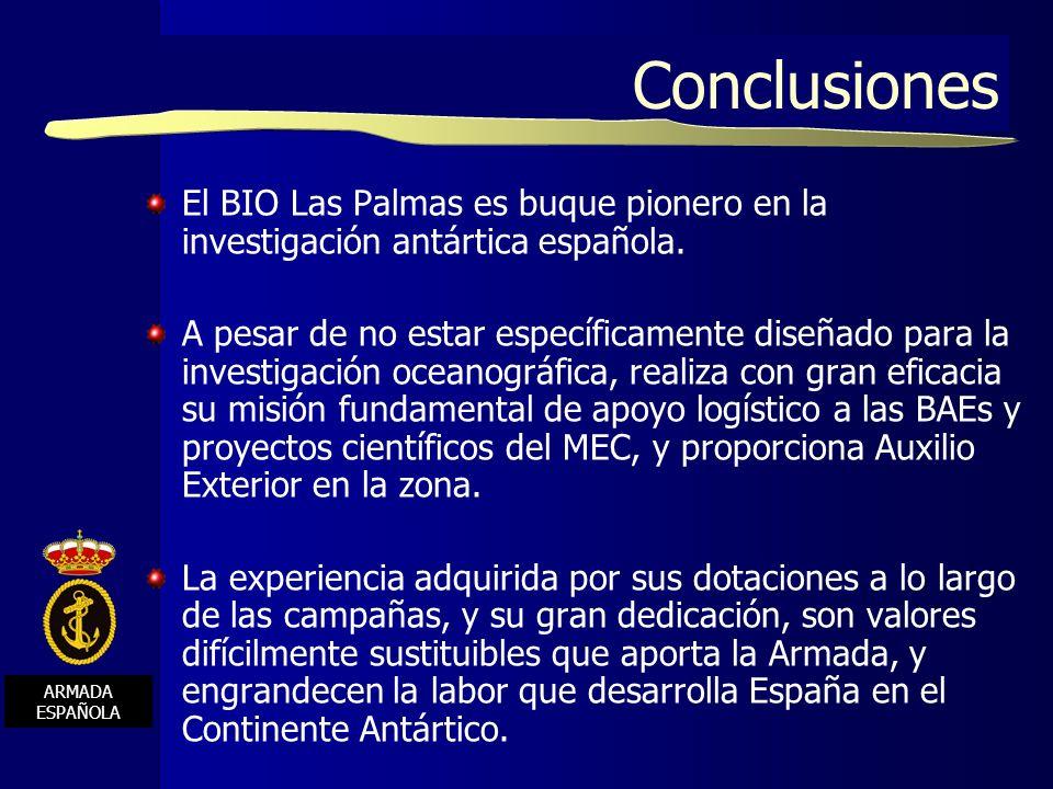 Conclusiones El BIO Las Palmas es buque pionero en la investigación antártica española.