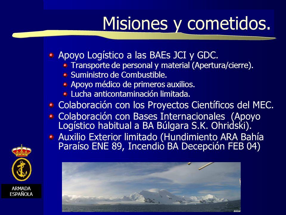 Misiones y cometidos. Apoyo Logístico a las BAEs JCI y GDC.