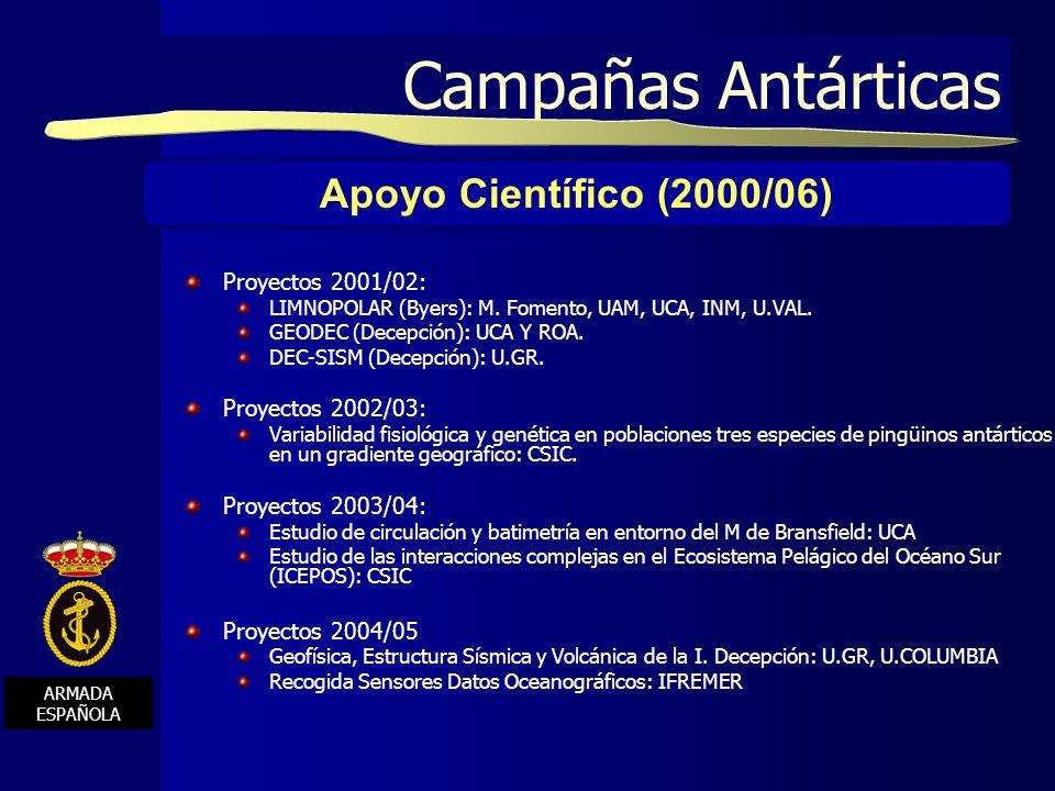 Campañas Antárticas Apoyo Científico (2000/06) Proyectos 2001/02: