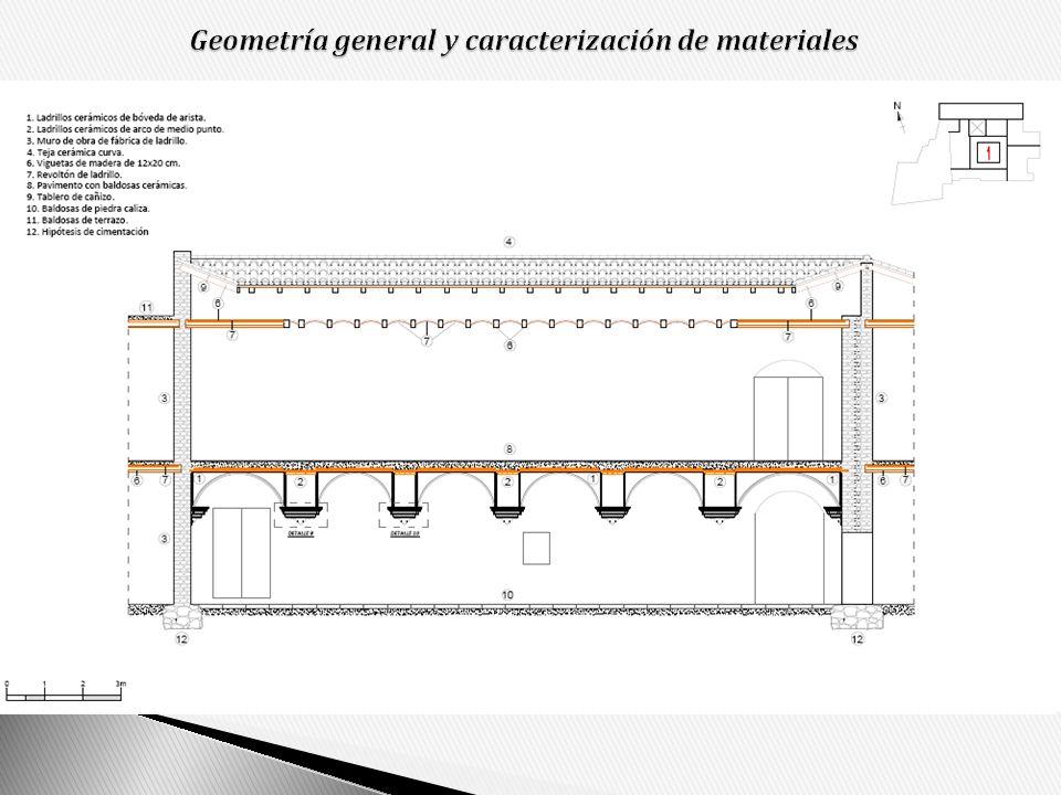 Geometría general y caracterización de materiales