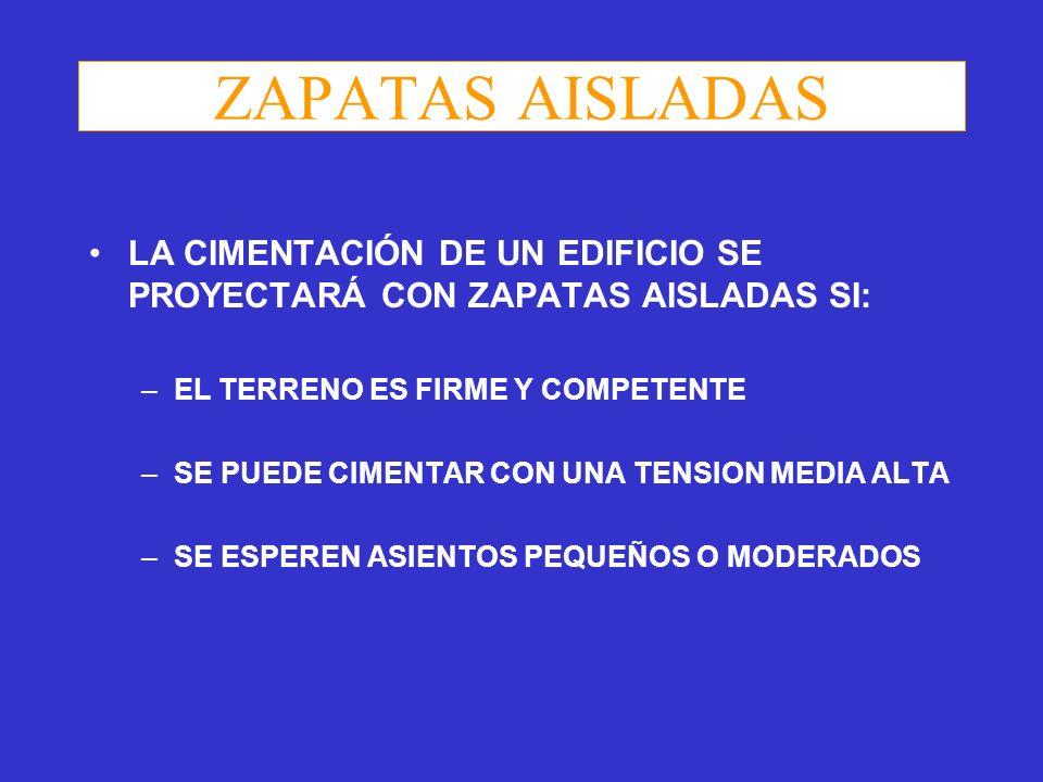 ZAPATAS AISLADAS LA CIMENTACIÓN DE UN EDIFICIO SE PROYECTARÁ CON ZAPATAS AISLADAS SI: EL TERRENO ES FIRME Y COMPETENTE.