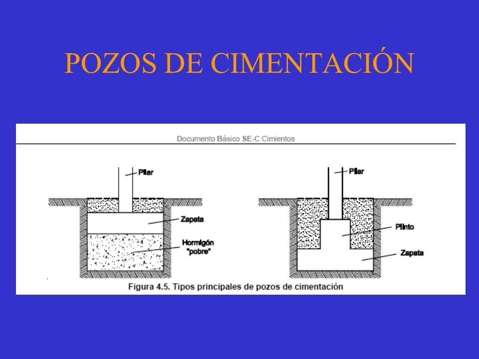 POZOS DE CIMENTACIÓN