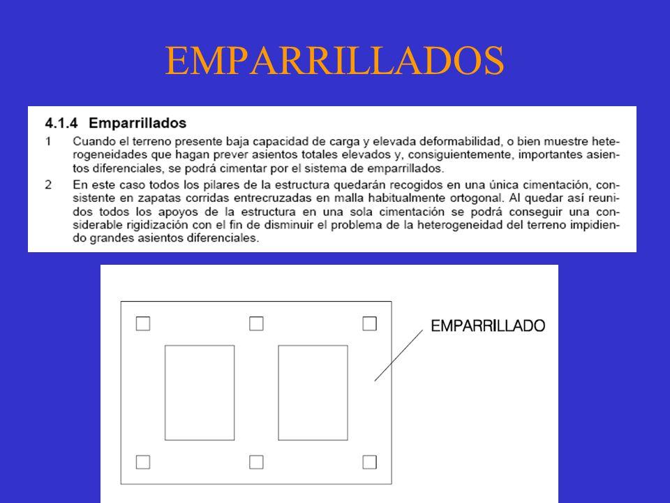 EMPARRILLADOS