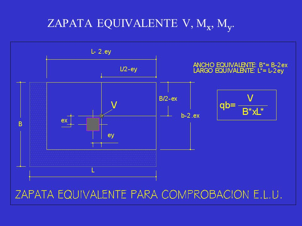 ZAPATA EQUIVALENTE V, Mx, My.