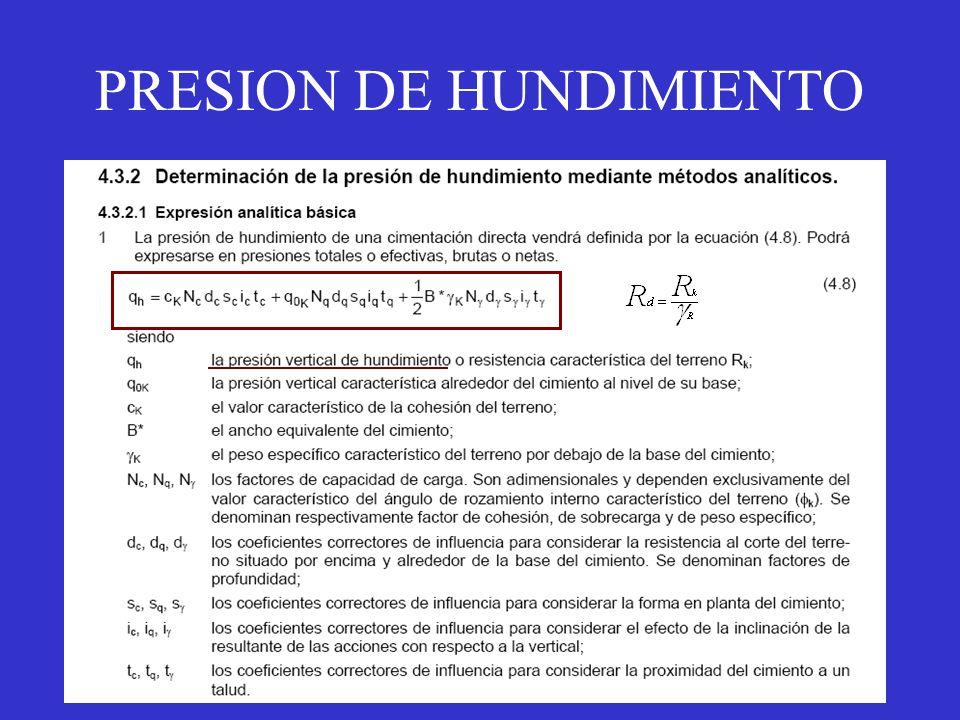 PRESION DE HUNDIMIENTO