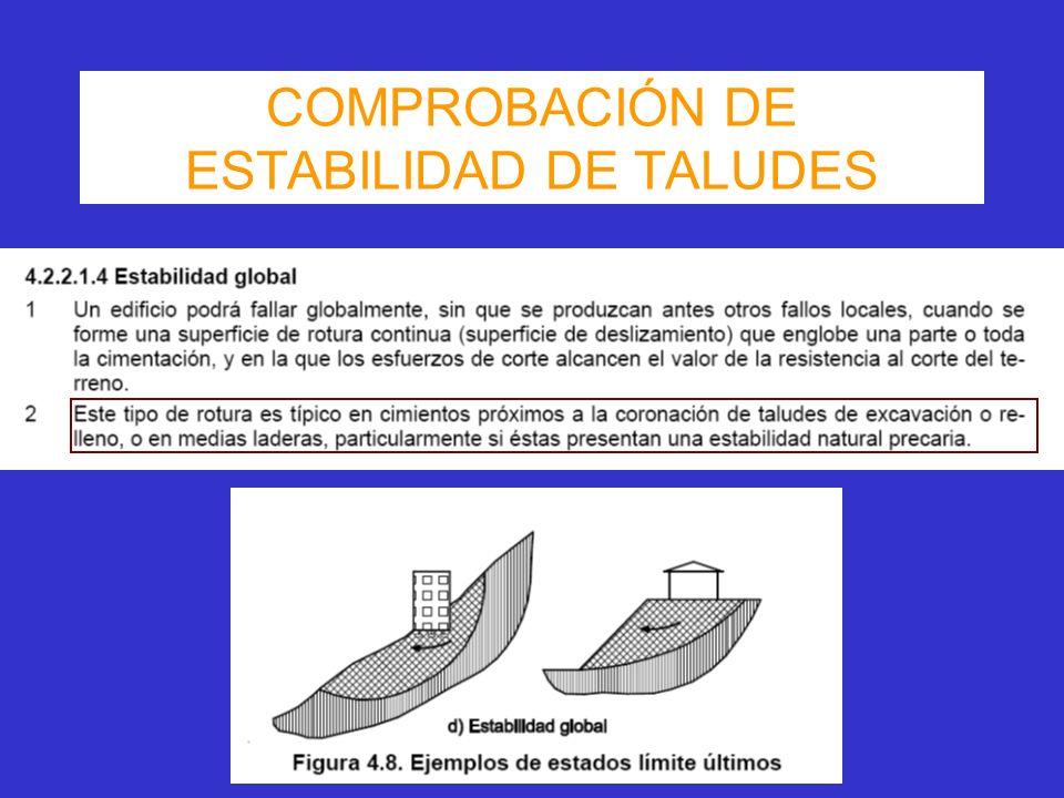 COMPROBACIÓN DE ESTABILIDAD DE TALUDES