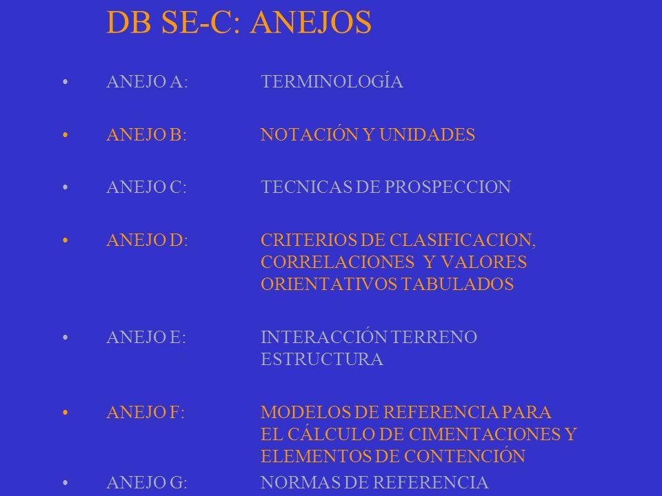 DB SE-C: ANEJOS ANEJO A: TERMINOLOGÍA ANEJO B: NOTACIÓN Y UNIDADES