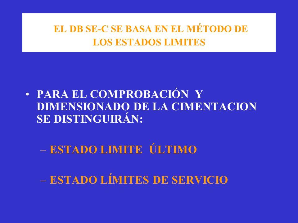 EL DB SE-C SE BASA EN EL MÉTODO DE LOS ESTADOS LIMITES