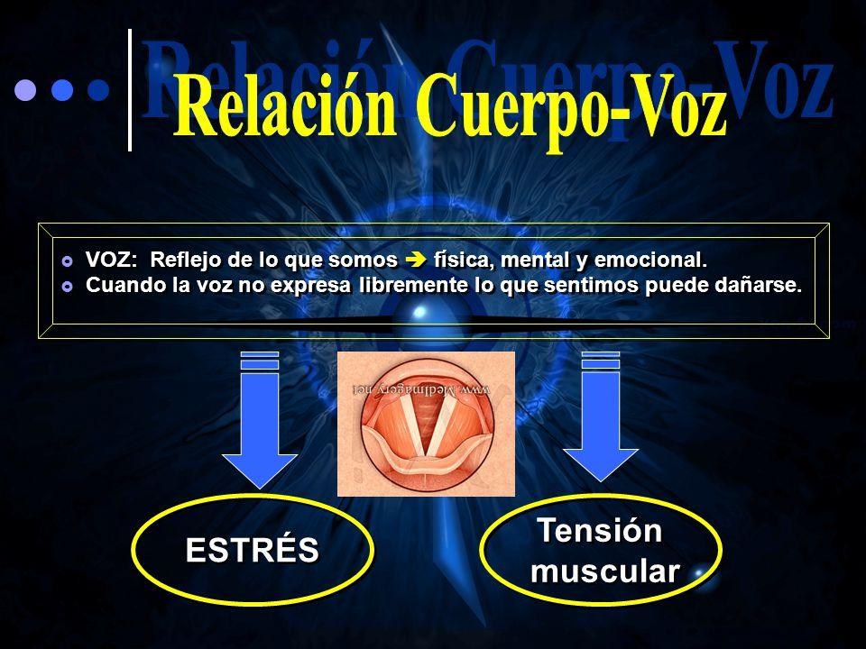 Relación Cuerpo-Voz Tensión ESTRÉS muscular
