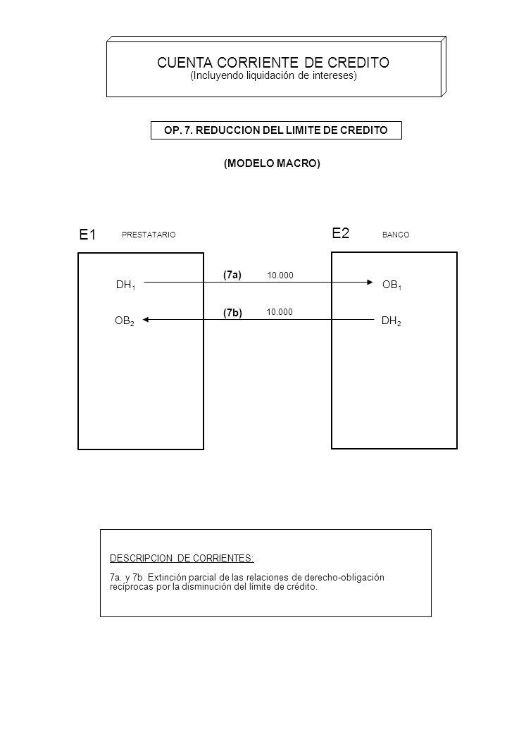 OP. 7. REDUCCION DEL LIMITE DE CREDITO