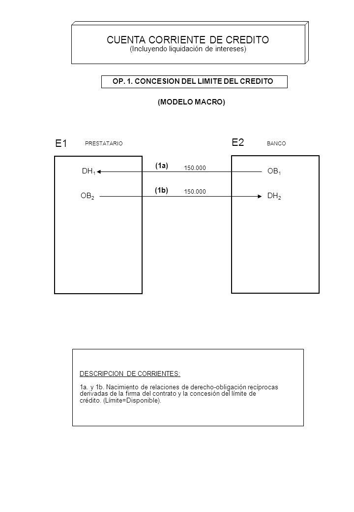 OP. 1. CONCESION DEL LIMITE DEL CREDITO