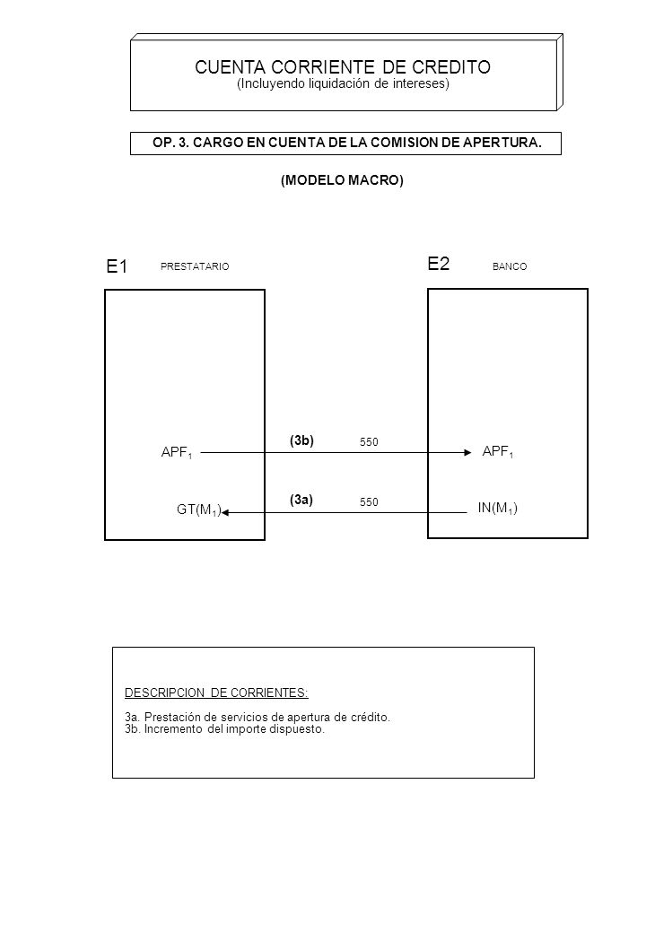 OP. 3. CARGO EN CUENTA DE LA COMISION DE APERTURA.