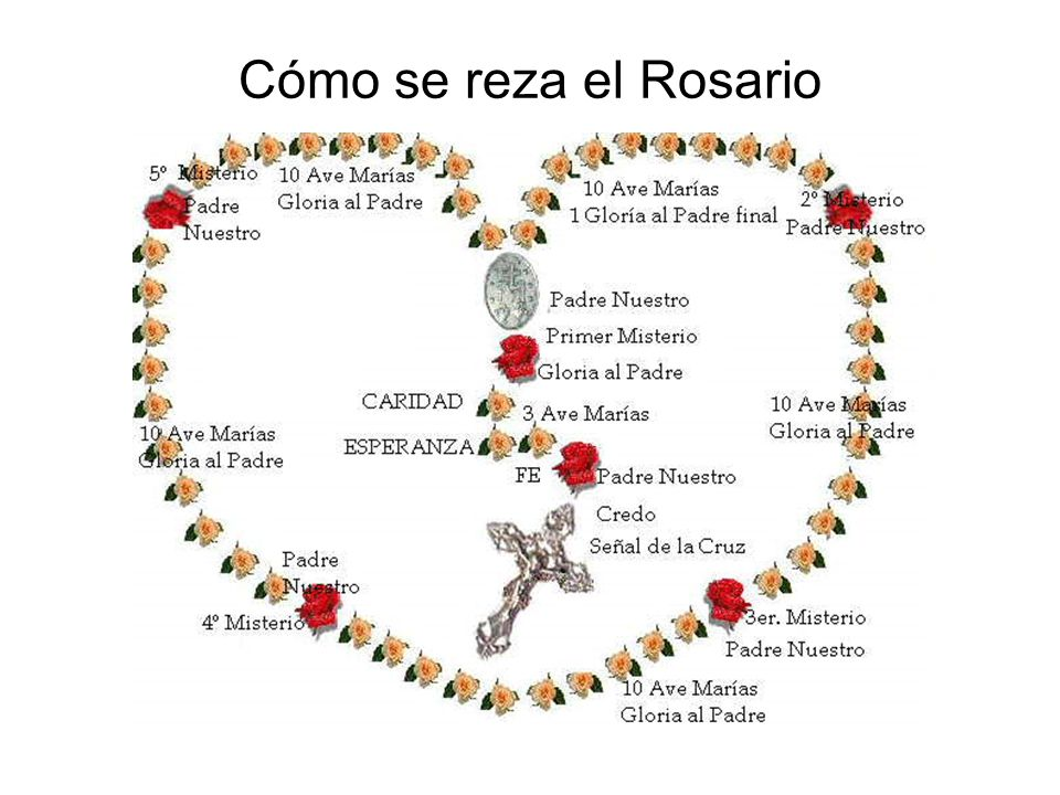 el rosario christian personals Retemax - classifieds for real estate, vehicles, with more thousands of visits per day from all existing states in the world free ads with picture and price.