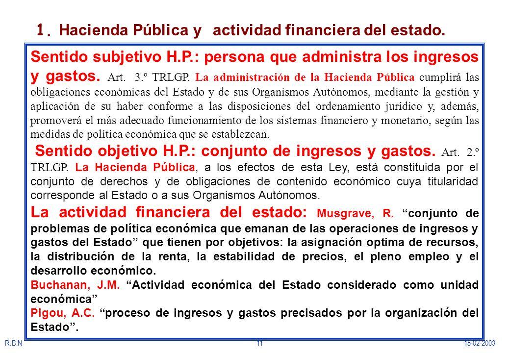 1. Hacienda Pública y actividad financiera del estado.