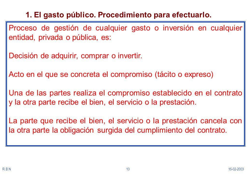 1. El gasto público. Procedimiento para efectuarlo.