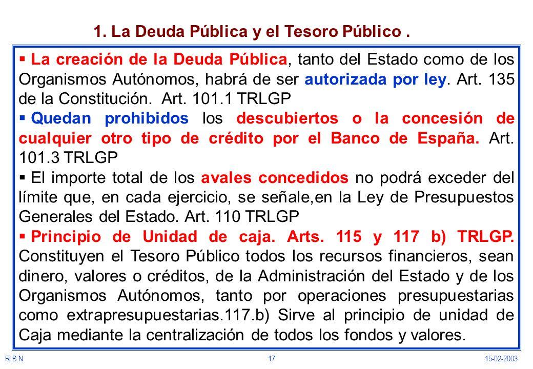1. La Deuda Pública y el Tesoro Público .