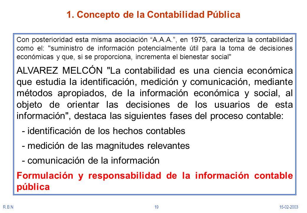 1. Concepto de la Contabilidad Pública