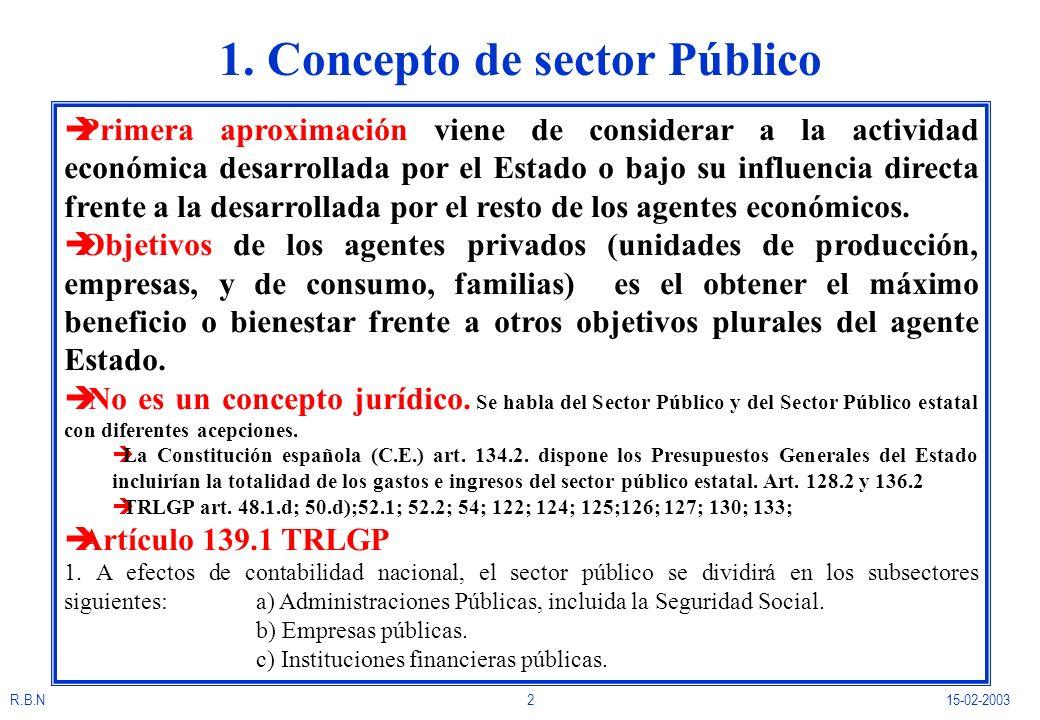 1. Concepto de sector Público