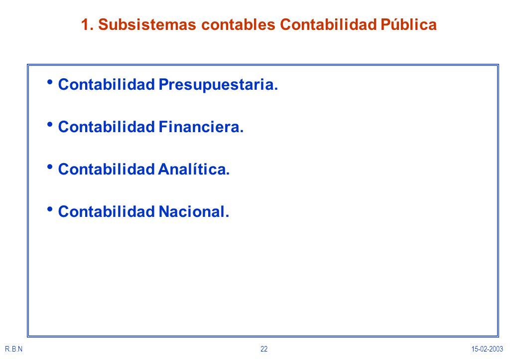 1. Subsistemas contables Contabilidad Pública