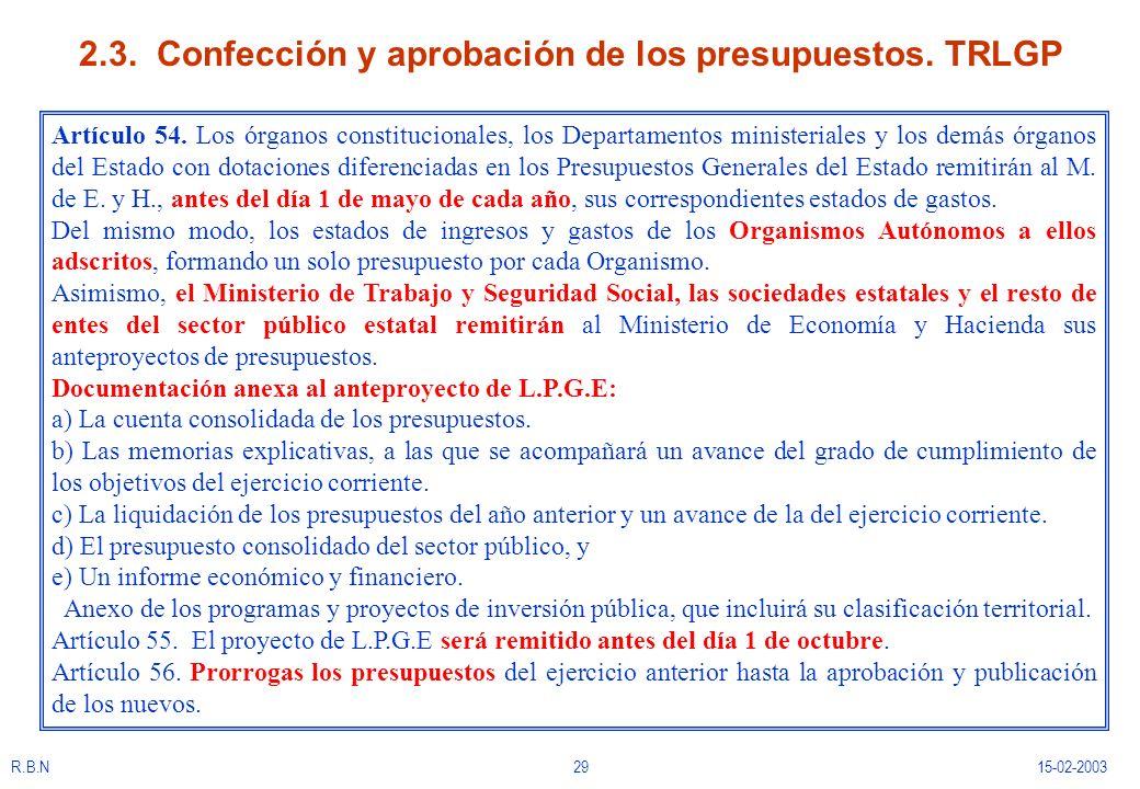 2.3. Confección y aprobación de los presupuestos. TRLGP