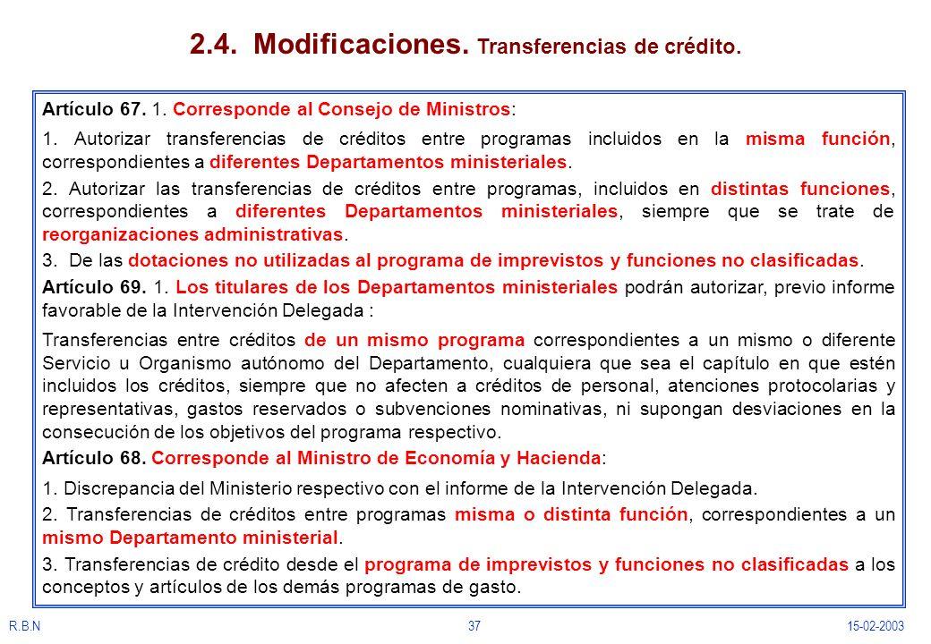 2.4. Modificaciones. Transferencias de crédito.
