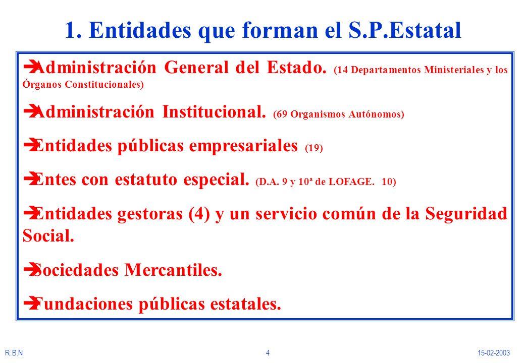 1. Entidades que forman el S.P.Estatal