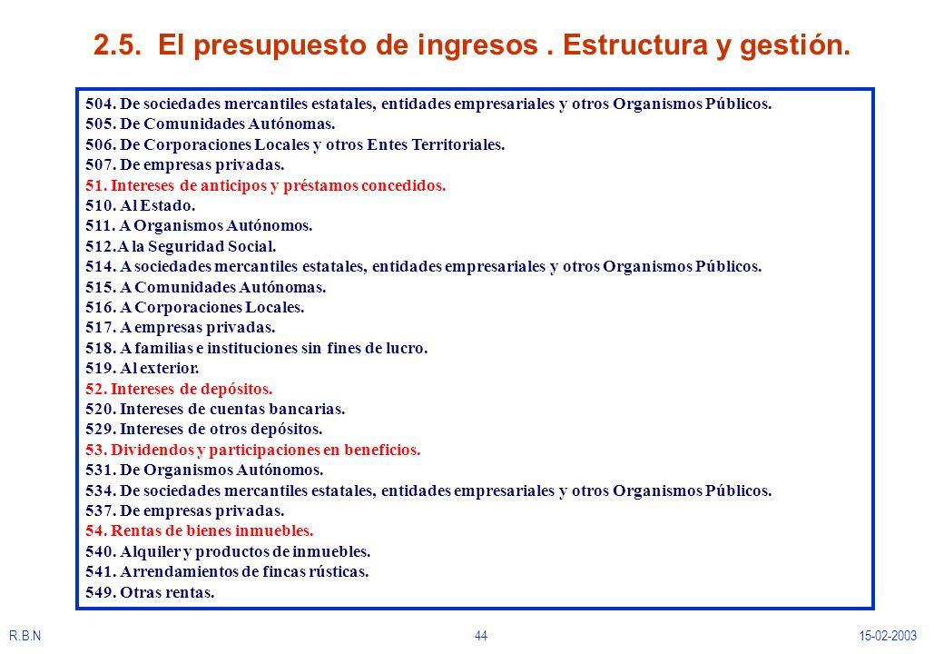 2.5. El presupuesto de ingresos . Estructura y gestión.