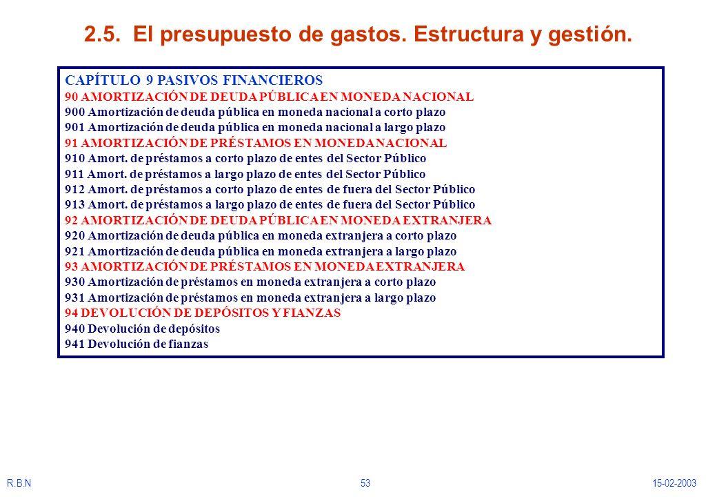 2.5. El presupuesto de gastos. Estructura y gestión.