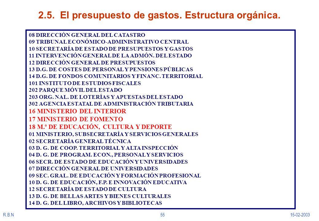 2.5. El presupuesto de gastos. Estructura orgánica.
