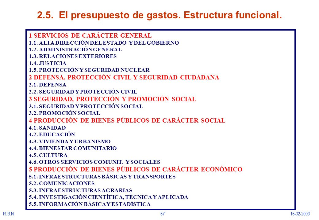2.5. El presupuesto de gastos. Estructura funcional.
