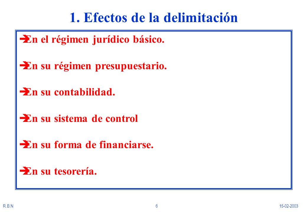 1. Efectos de la delimitación