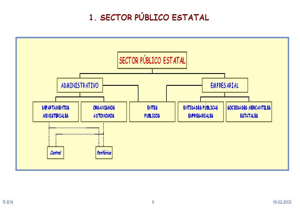1. SECTOR PÚBLICO ESTATAL