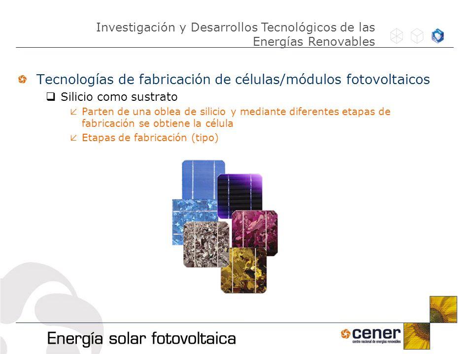 Tecnologías de fabricación de células/módulos fotovoltaicos