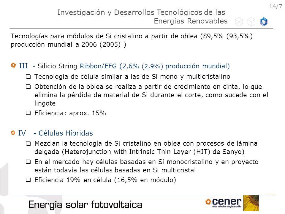 III - Silicio String Ribbon/EFG (2,6% (2,9%) producción mundial)