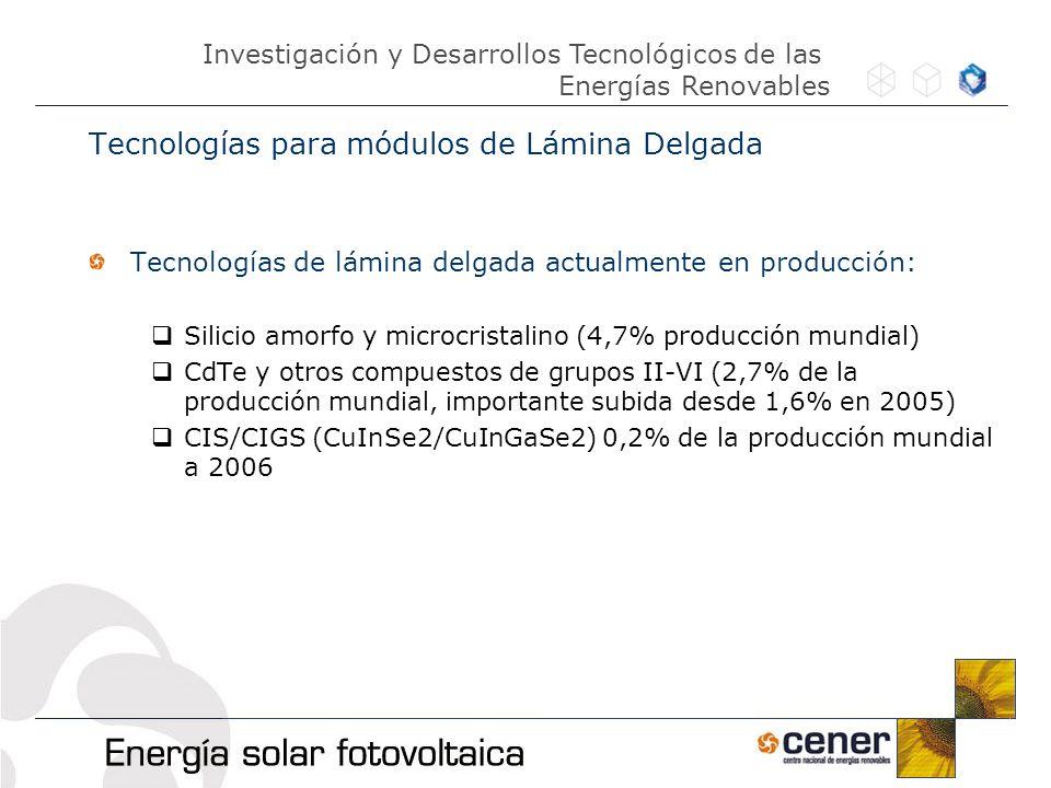Tecnologías para módulos de Lámina Delgada