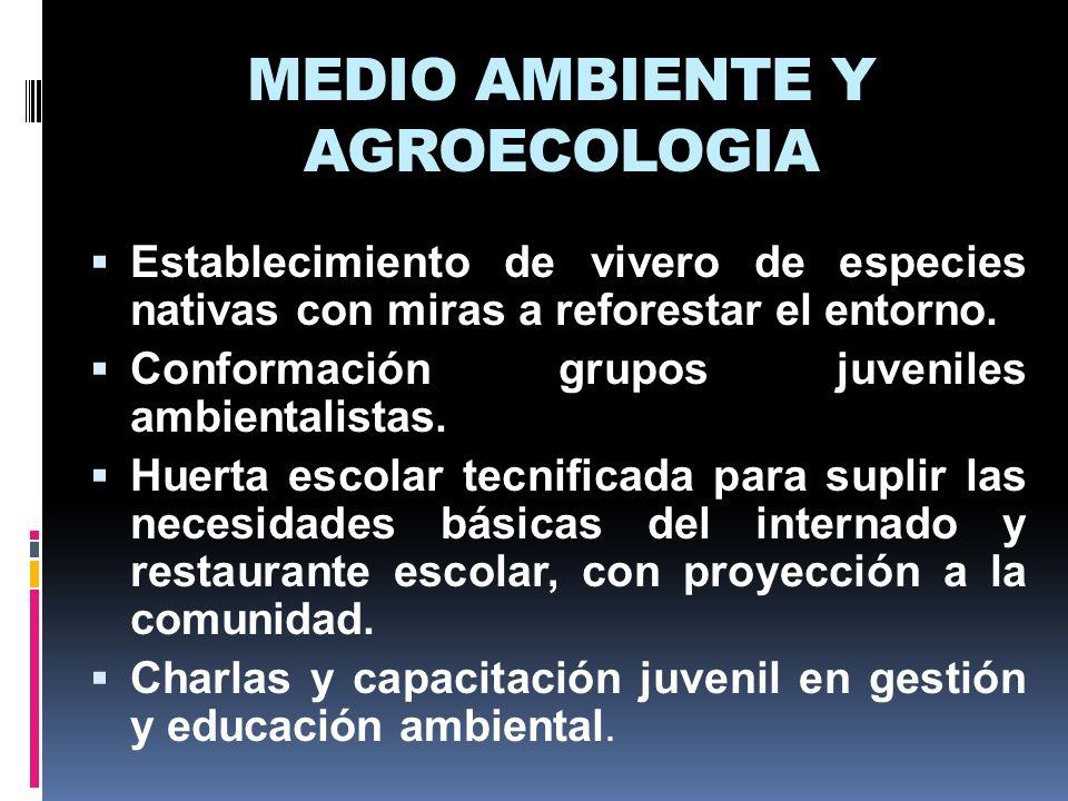 MEDIO AMBIENTE Y AGROECOLOGIA