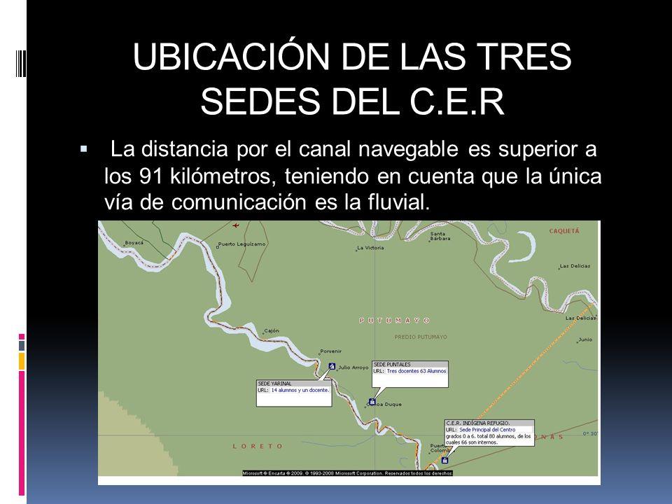 UBICACIÓN DE LAS TRES SEDES DEL C.E.R
